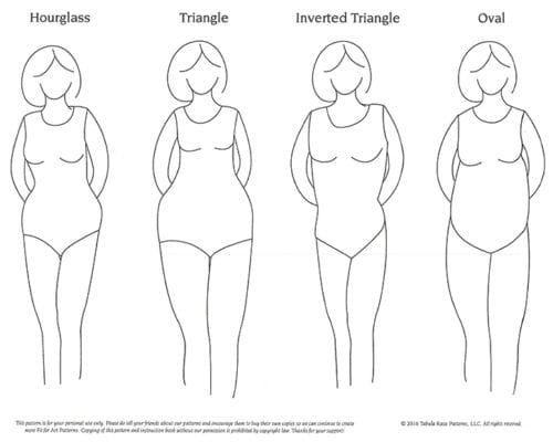 Body shape types
